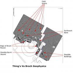 98120248 geophysics