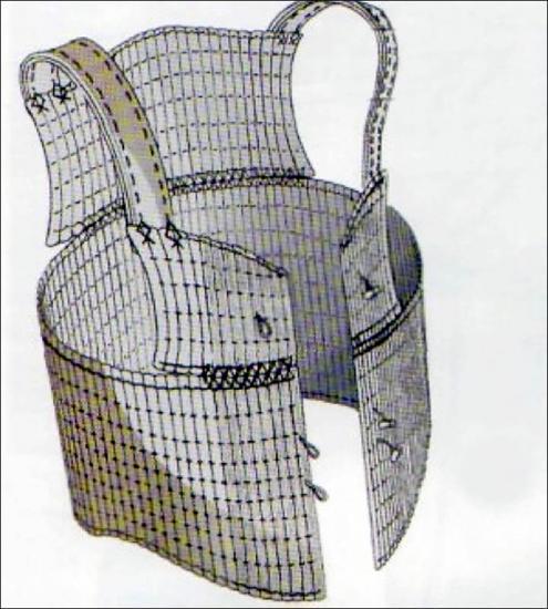 Inside scheme of armour
