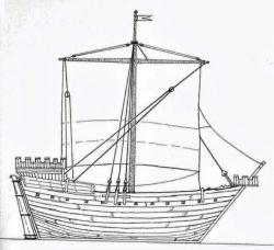 Sketch of the hanneke wromen