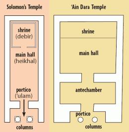 temple-plans-260x266.png